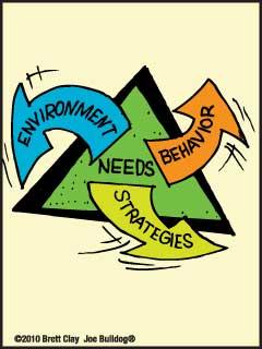 Change Leadership Secret - 49 Choose Changes Wisely